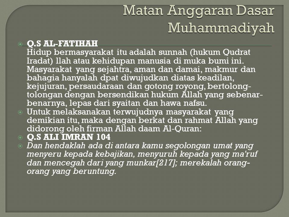 Matan Anggaran Dasar Muhammadiyah