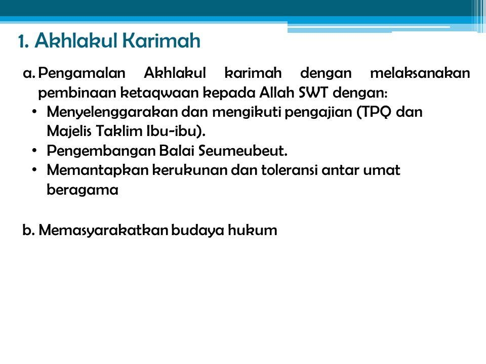 1. Akhlakul Karimah Pengamalan Akhlakul karimah dengan melaksanakan pembinaan ketaqwaan kepada Allah SWT dengan: