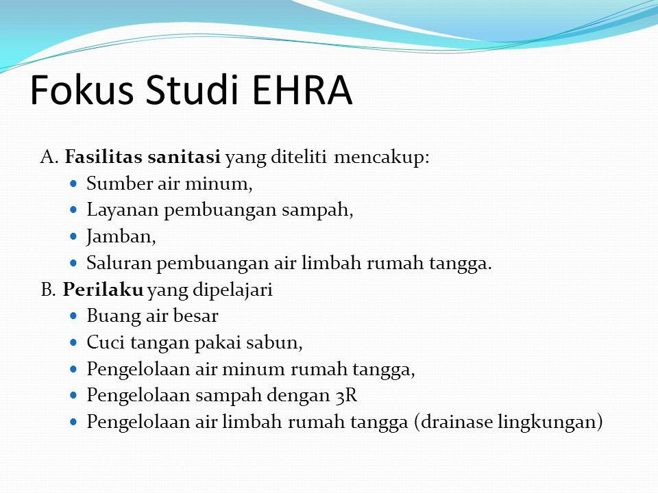 Fokus Studi EHRA A. Fasilitas sanitasi yang diteliti mencakup:
