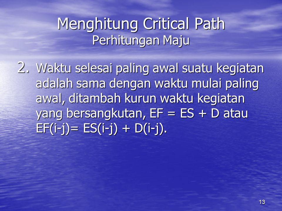 Menghitung Critical Path Perhitungan Maju