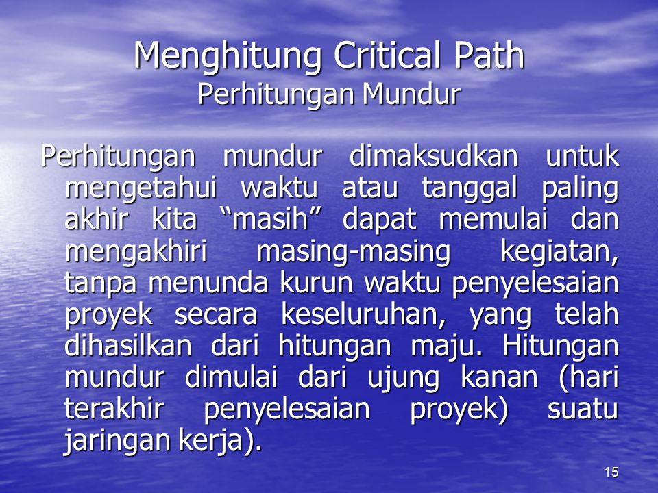 Menghitung Critical Path Perhitungan Mundur