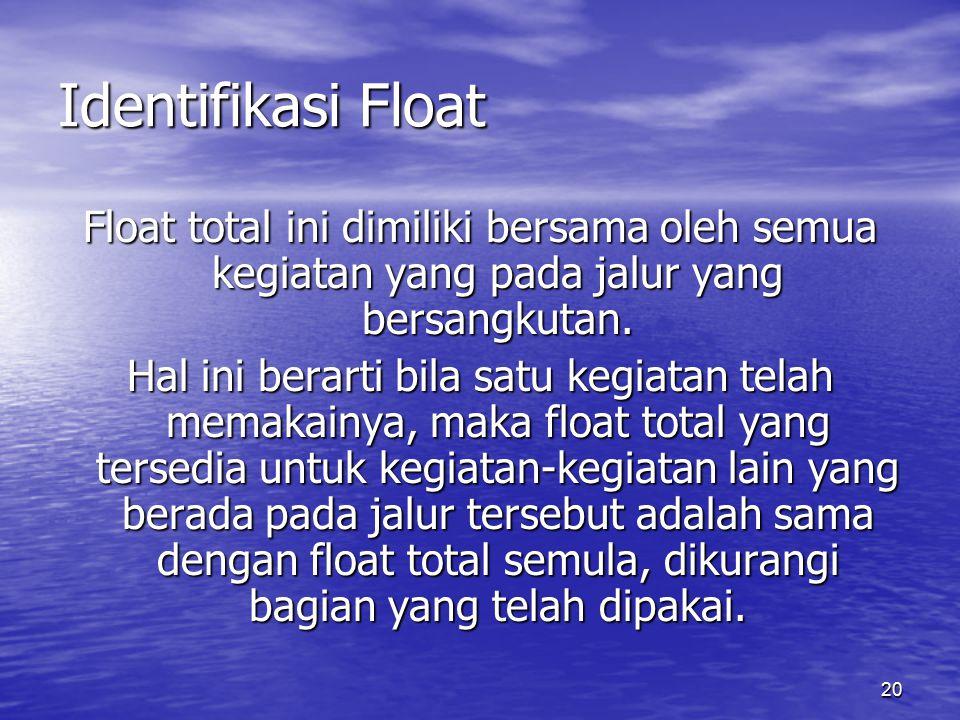 Identifikasi Float Float total ini dimiliki bersama oleh semua kegiatan yang pada jalur yang bersangkutan.