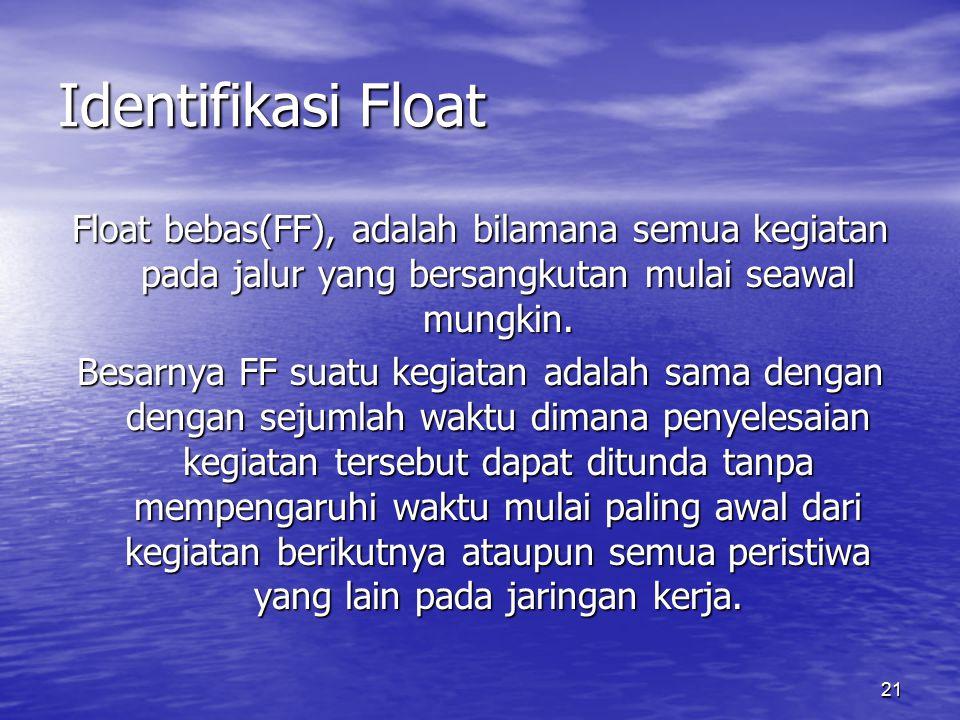 Identifikasi Float Float bebas(FF), adalah bilamana semua kegiatan pada jalur yang bersangkutan mulai seawal mungkin.