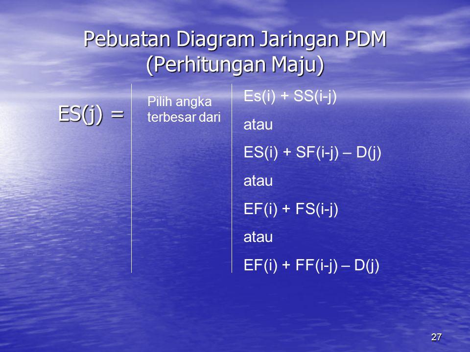 Pebuatan Diagram Jaringan PDM (Perhitungan Maju)