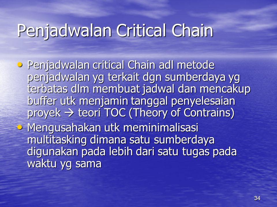Penjadwalan Critical Chain