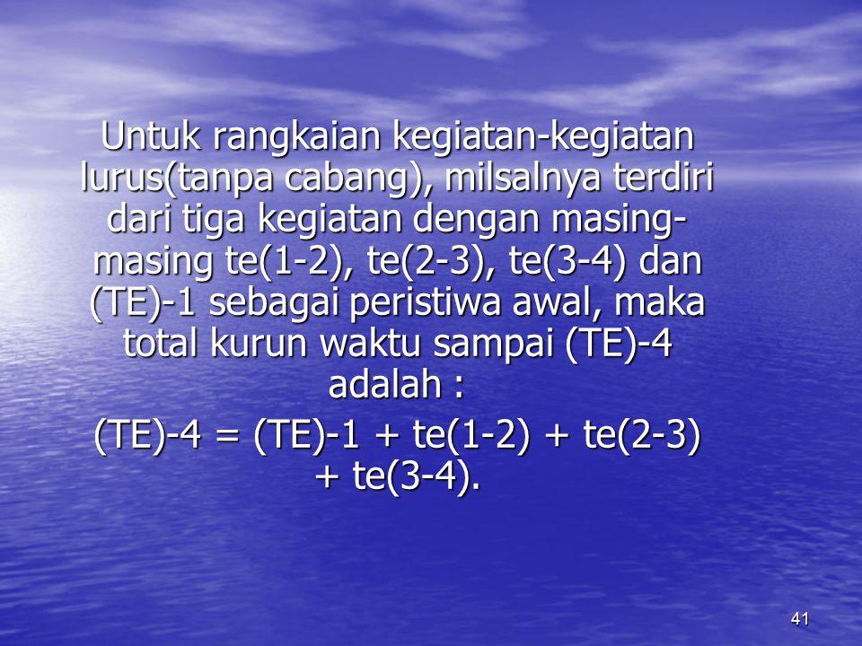 (TE)-4 = (TE)-1 + te(1-2) + te(2-3) + te(3-4).