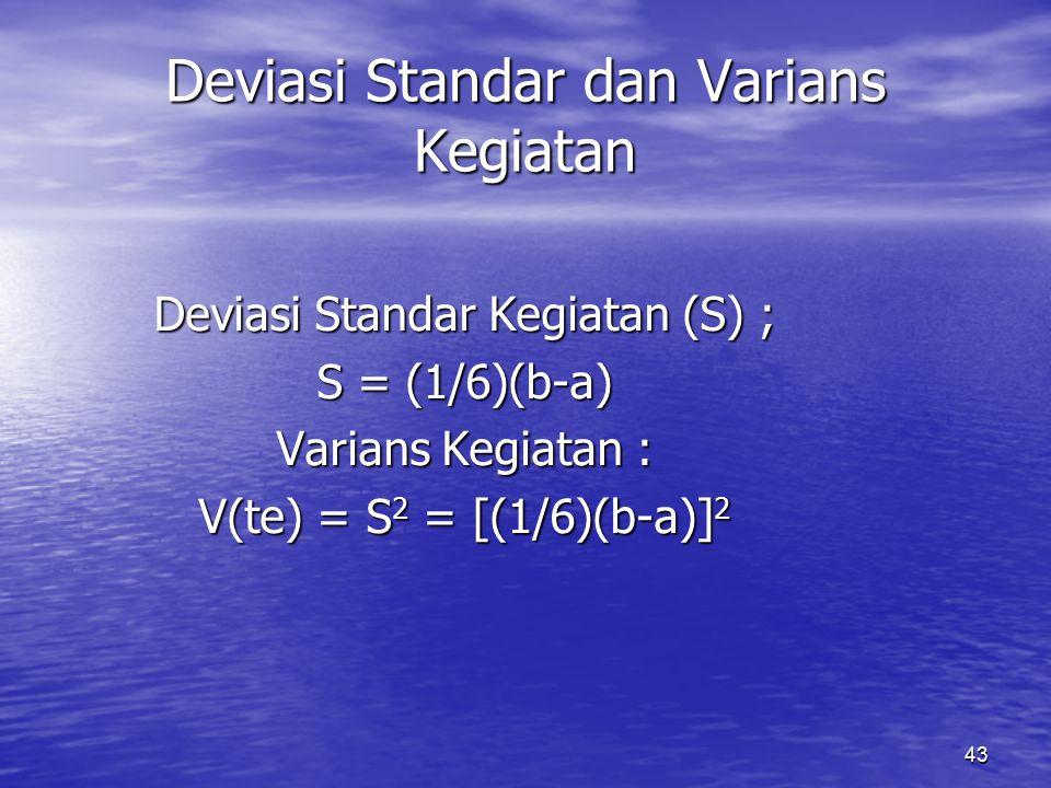 Deviasi Standar dan Varians Kegiatan