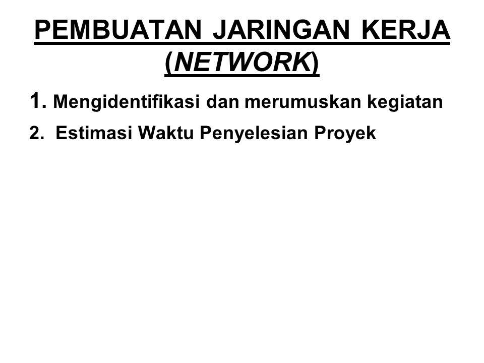 PEMBUATAN JARINGAN KERJA (NETWORK)
