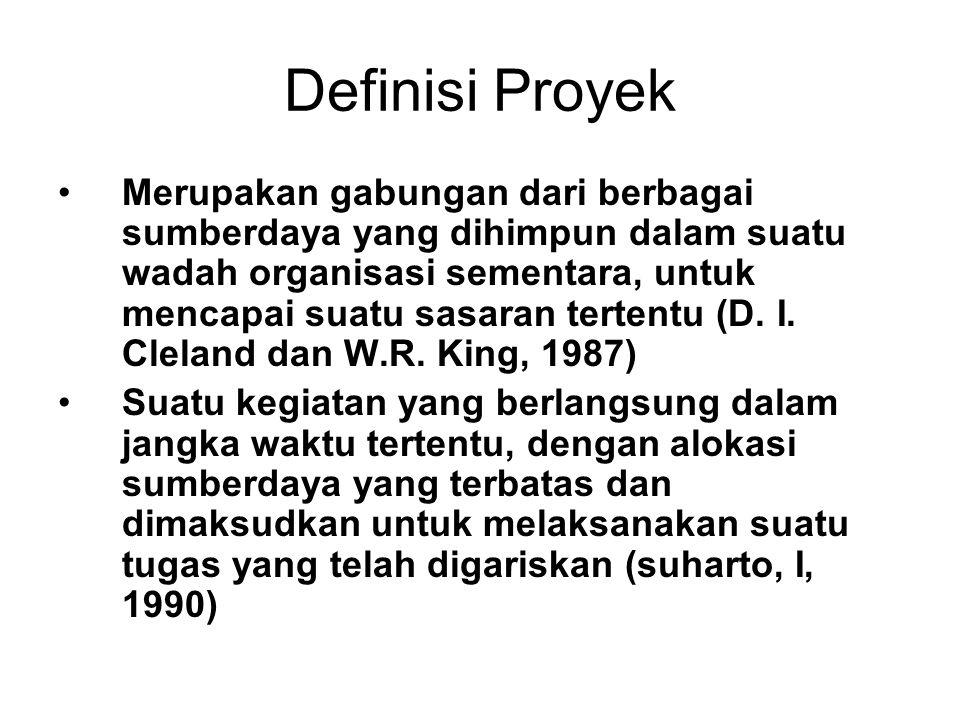 Definisi Proyek