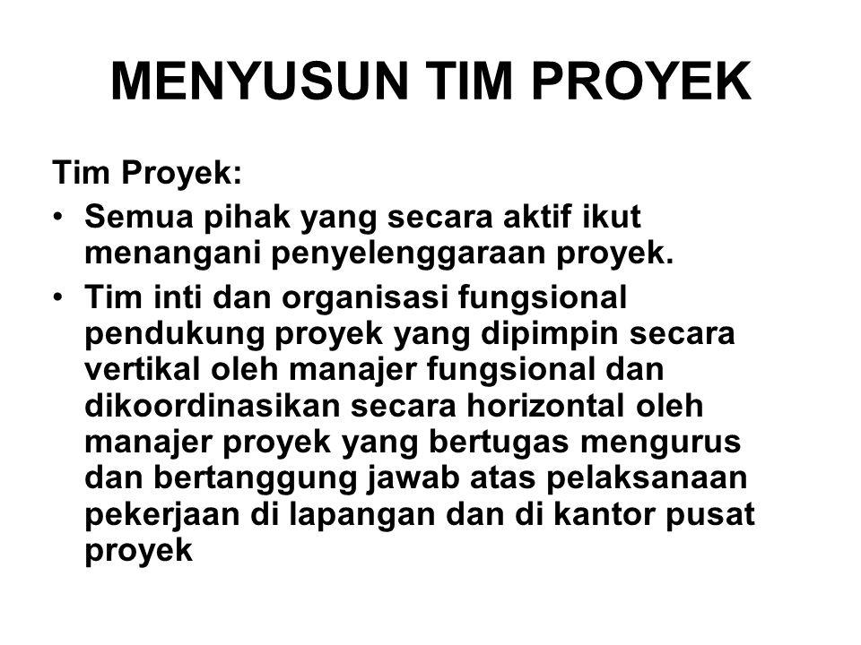 MENYUSUN TIM PROYEK Tim Proyek: