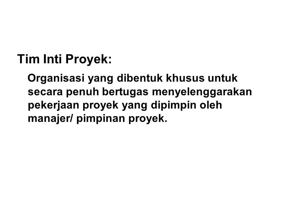Tim Inti Proyek: