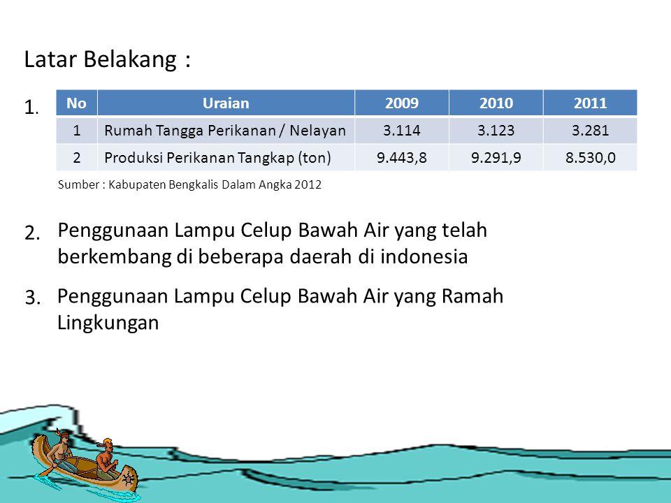 Latar Belakang : 1. No. Uraian. 2009. 2010. 2011. 1. Rumah Tangga Perikanan / Nelayan. 3.114.