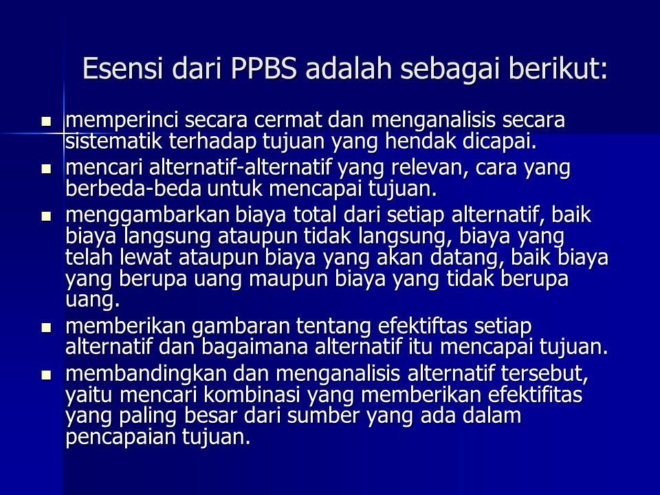 Esensi dari PPBS adalah sebagai berikut: