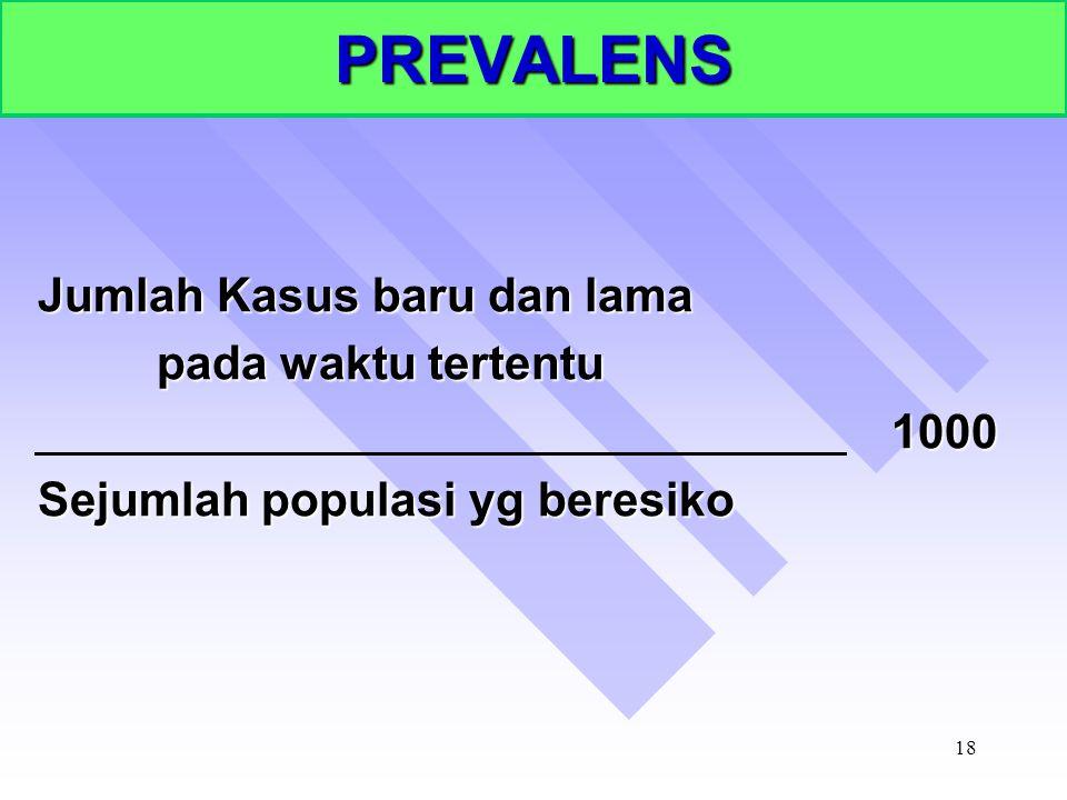 PREVALENS Jumlah Kasus baru dan lama pada waktu tertentu 1000