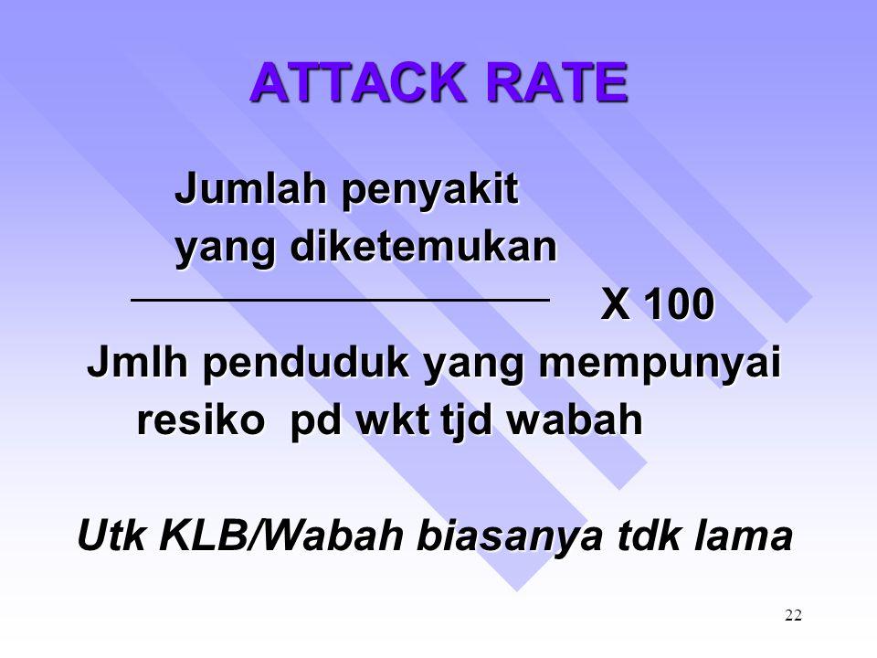 ATTACK RATE yang diketemukan X 100 Jmlh penduduk yang mempunyai