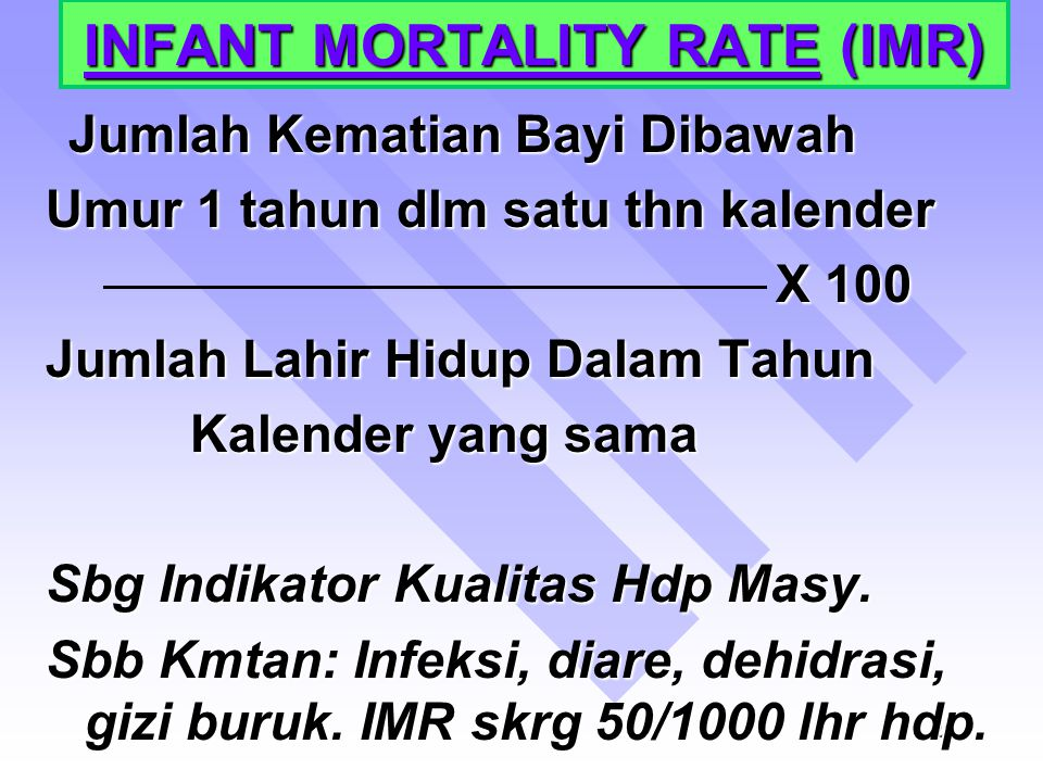 INFANT MORTALITY RATE (IMR)