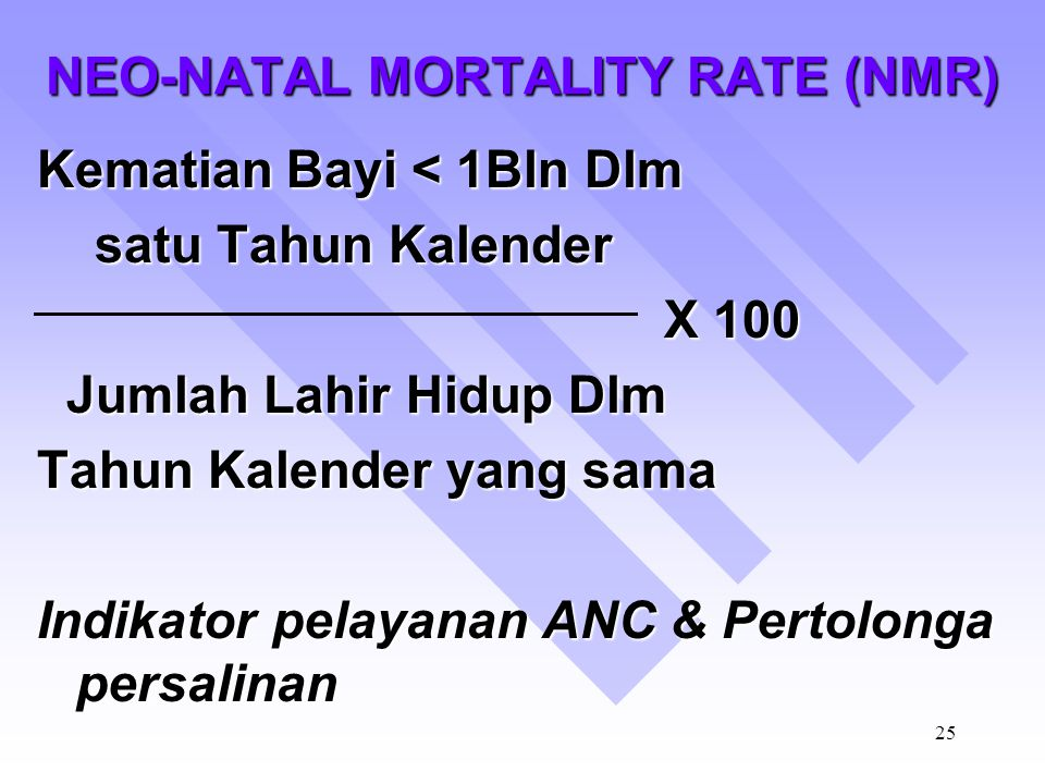 NEO-NATAL MORTALITY RATE (NMR)