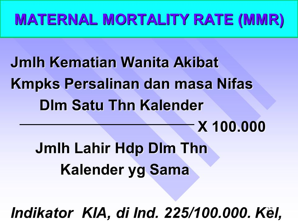 MATERNAL MORTALITY RATE (MMR)