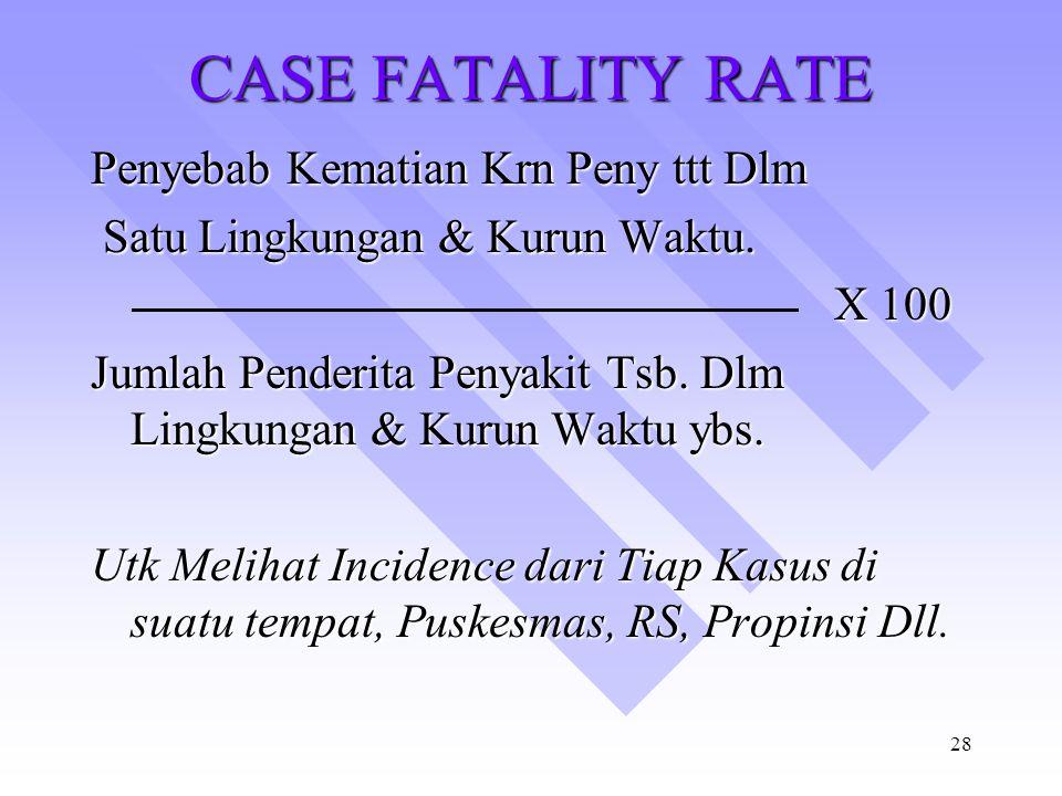 CASE FATALITY RATE Penyebab Kematian Krn Peny ttt Dlm