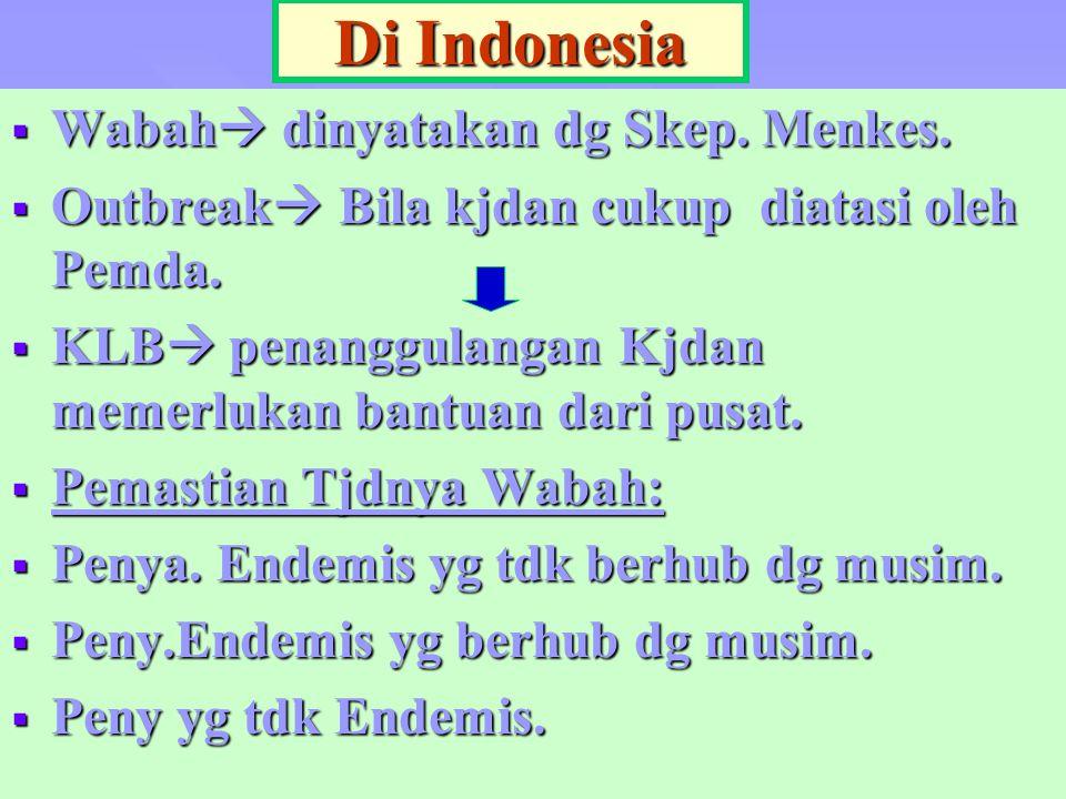 Di Indonesia Wabah dinyatakan dg Skep. Menkes.