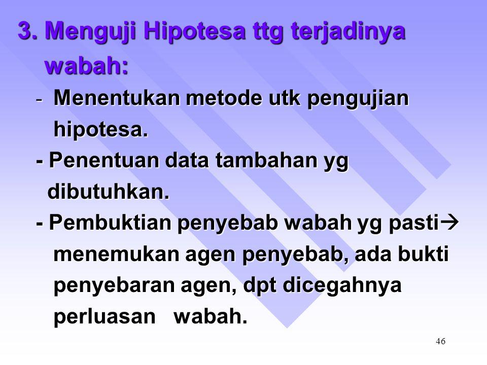3. Menguji Hipotesa ttg terjadinya wabah: