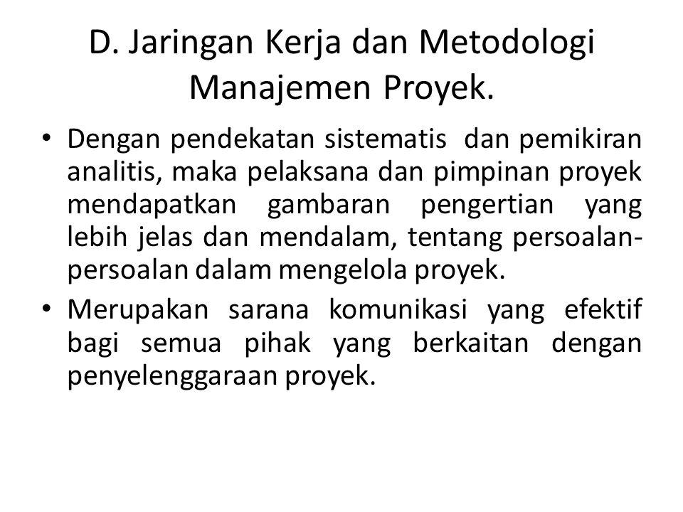 D. Jaringan Kerja dan Metodologi Manajemen Proyek.