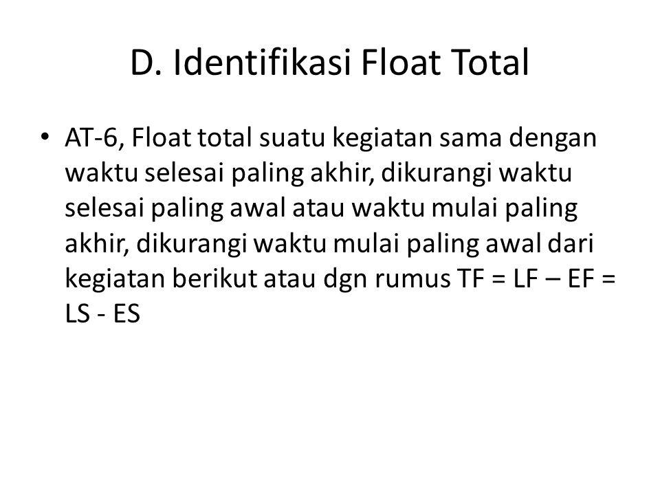 D. Identifikasi Float Total