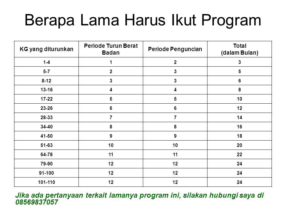 Berapa Lama Harus Ikut Program