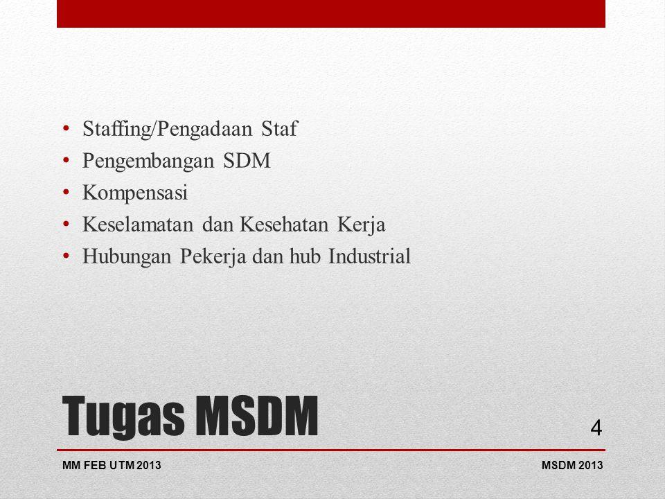 Tugas MSDM Staffing/Pengadaan Staf Pengembangan SDM Kompensasi