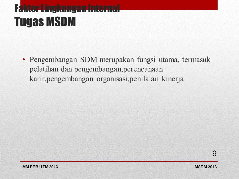 Faktor Lingkungan Internal Tugas MSDM