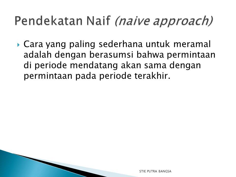 Pendekatan Naif (naive approach)