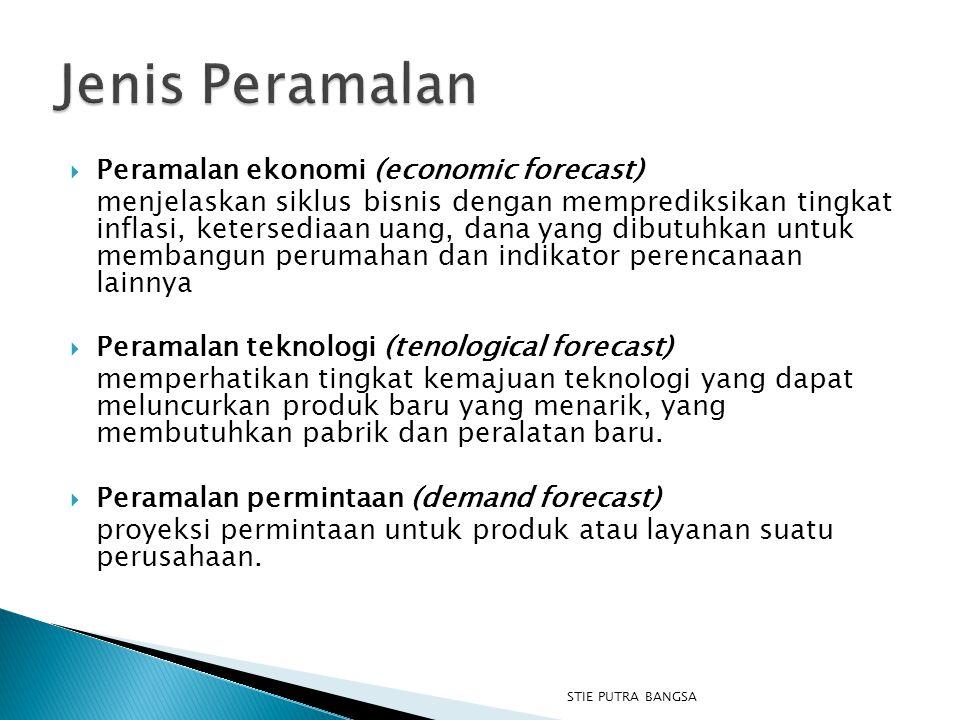 Jenis Peramalan Peramalan ekonomi (economic forecast)