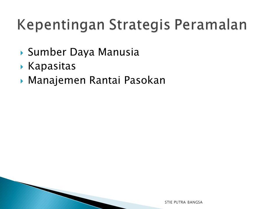 Kepentingan Strategis Peramalan