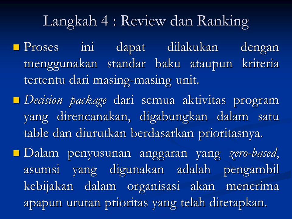 Langkah 4 : Review dan Ranking