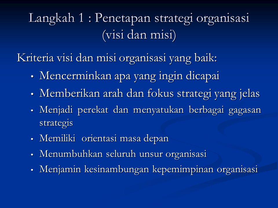 Langkah 1 : Penetapan strategi organisasi (visi dan misi)