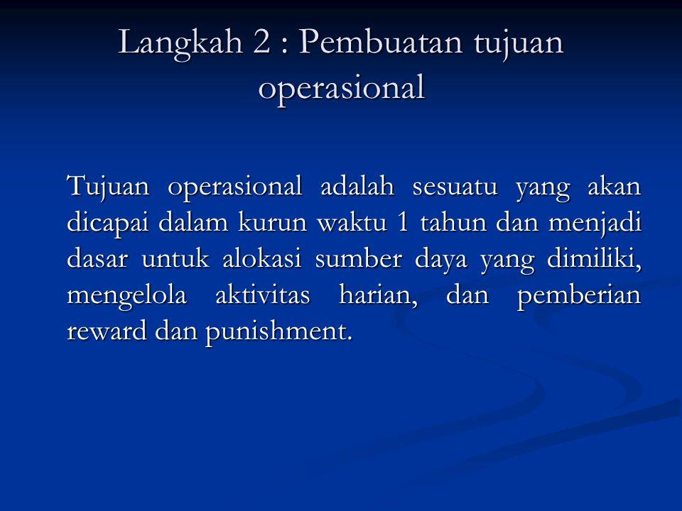 Langkah 2 : Pembuatan tujuan operasional
