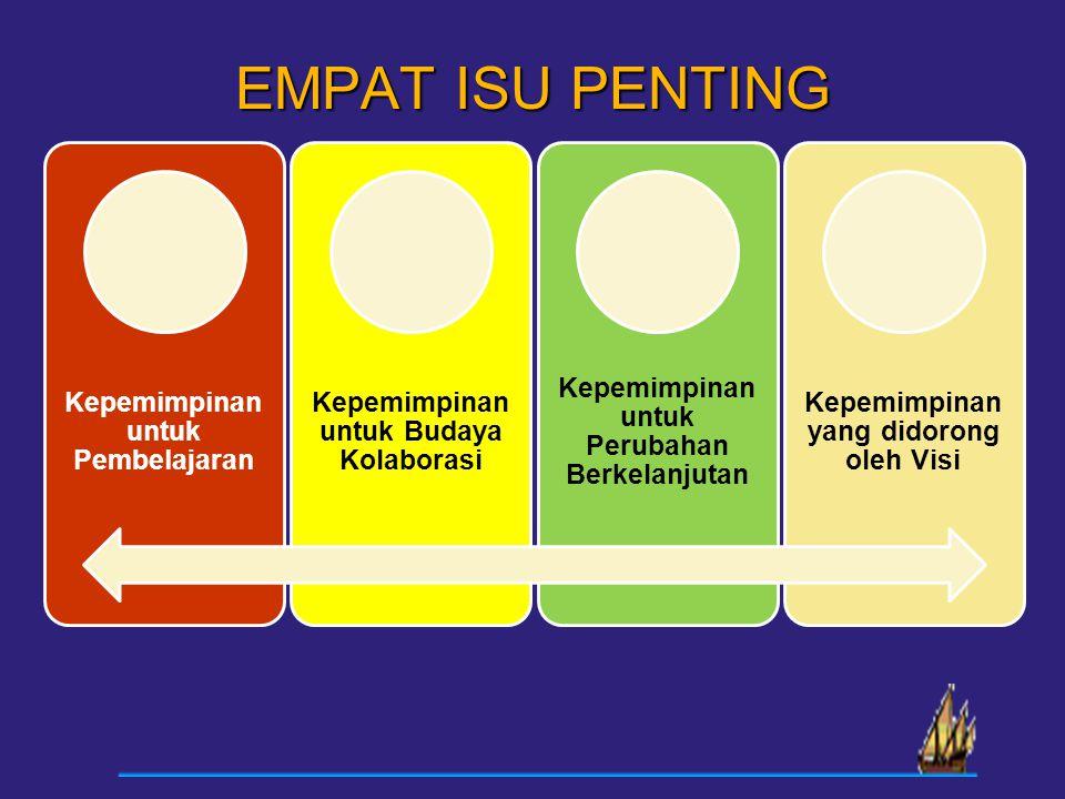 EMPAT ISU PENTING Kepemimpinan untuk Pembelajaran