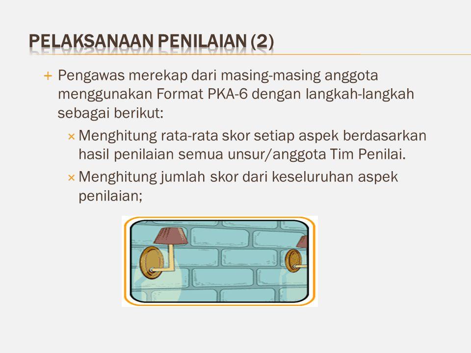 Pelaksanaan Penilaian (2)