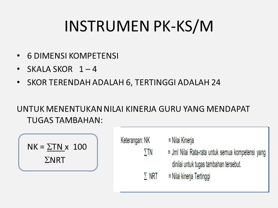INSTRUMEN PK-KS/M 6 DIMENSI KOMPETENSI SKALA SKOR 1 – 4