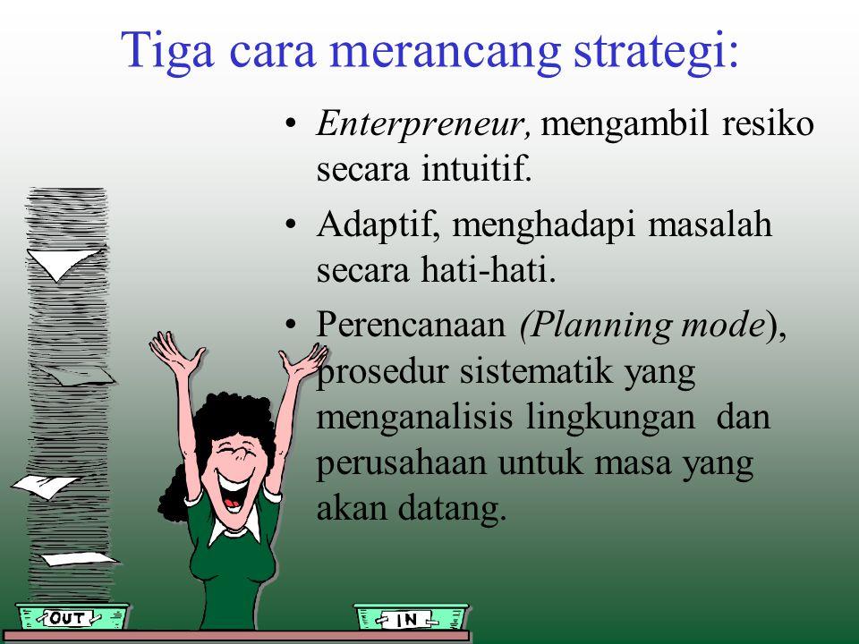 Tiga cara merancang strategi: