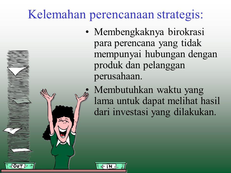 Kelemahan perencanaan strategis: