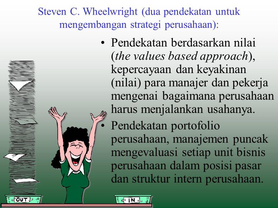 Steven C. Wheelwright (dua pendekatan untuk mengembangan strategi perusahaan):