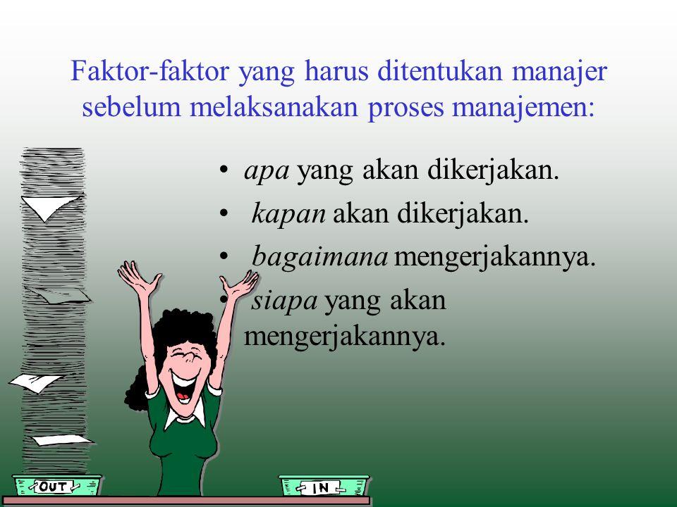 Faktor-faktor yang harus ditentukan manajer sebelum melaksanakan proses manajemen: