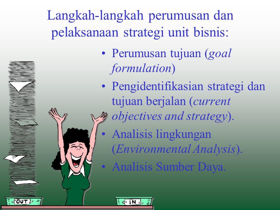 Langkah-langkah perumusan dan pelaksanaan strategi unit bisnis: