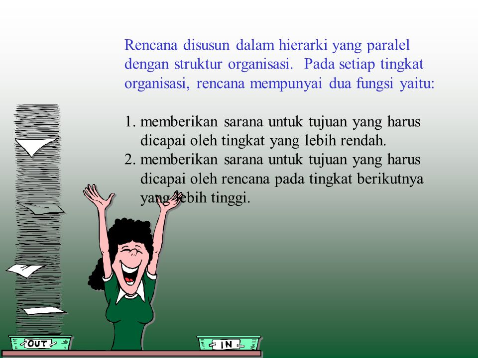 Rencana disusun dalam hierarki yang paralel dengan struktur organisasi