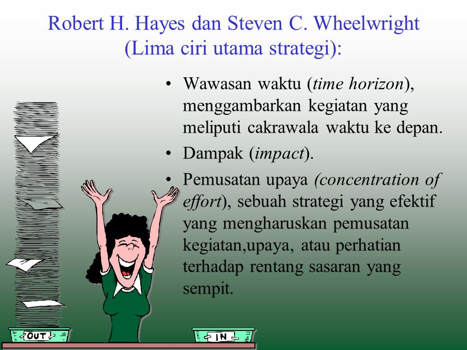 Robert H. Hayes dan Steven C. Wheelwright (Lima ciri utama strategi):
