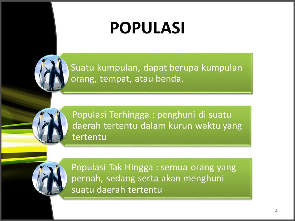 POPULASI Suatu kumpulan, dapat berupa kumpulan orang, tempat, atau benda.