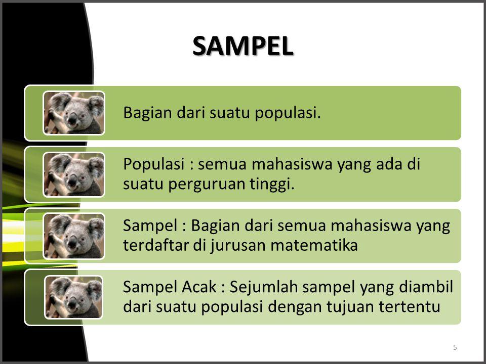 SAMPEL Bagian dari suatu populasi.