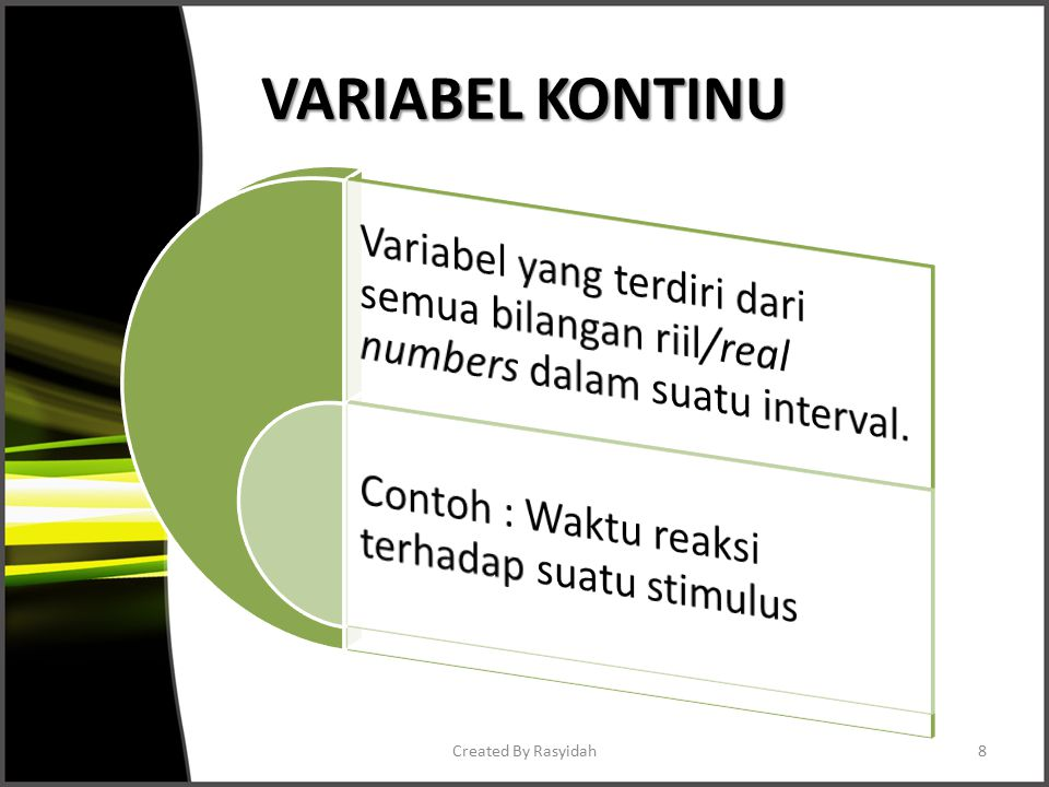 VARIABEL KONTINU Created By Rasyidah