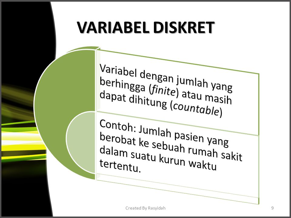 VARIABEL DISKRET Created By Rasyidah